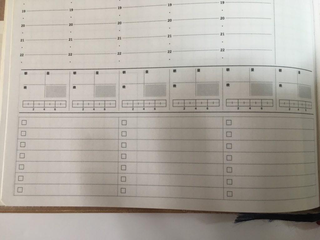陰山手帳食事・睡眠管理表・TODOアップ